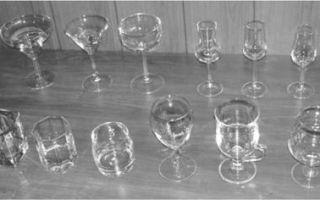 Виды стаканов и инвентаря в баре и их названия, как ухаживать за посудой
