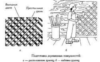 Диван еврокнижка своими руками: рекомендации по сборке, фото