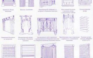 Шторы на окна: занавески, гардины и портьеры, виды, для чего нужны