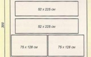 Тюль из органзы: разновидности, фото и отзывы, как пошить шторы
