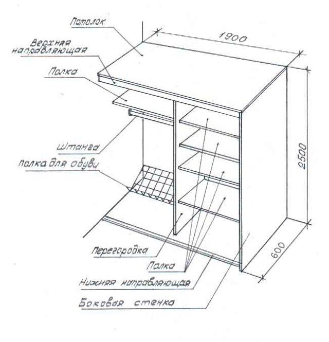 Шкаф-купе: основные расчеты параметров и примерной стоимости