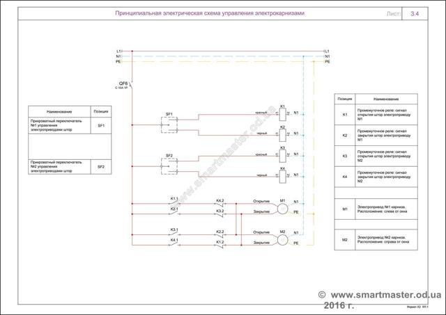 Электрошторы: описание, система управления и автоматики для штор, примеры и фото