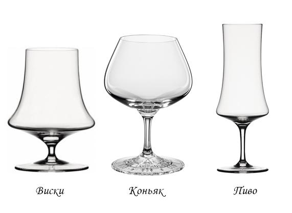 Серебряные бокалы для вина: виды, как выбрать от производителя