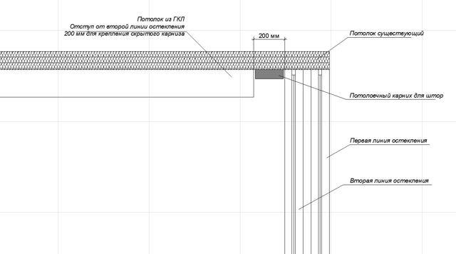 Скрытый карниз для штор: способы оформления, как сделать парящую штору