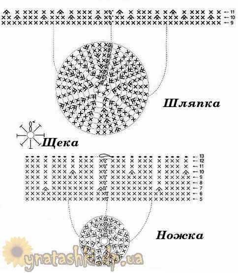 Шкатулка крючком: подробное описание трикотажной круглой изготовленной спицами коробки