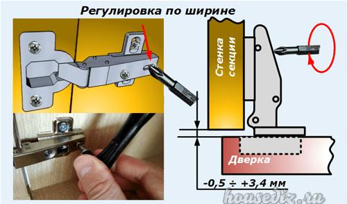 Регулировка петли на дверцах шкафа: сборка и установка