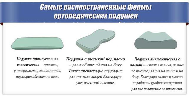 Выбор подушки для шеи: виды, формы, наполнители