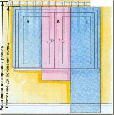 Плотные шторы: из чего делают, виды тканей, как сшить тяжелые занавески