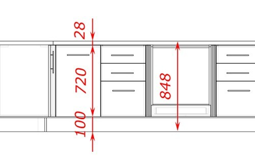 Высота кухонных шкафов: как рассчитать правильно?