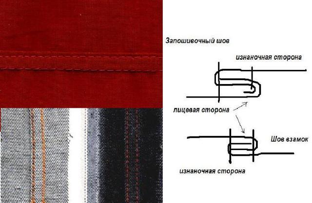 Бельевой шов для постельного белья