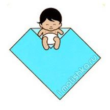 Способы пеленания и заворачивания малыша в одеяло