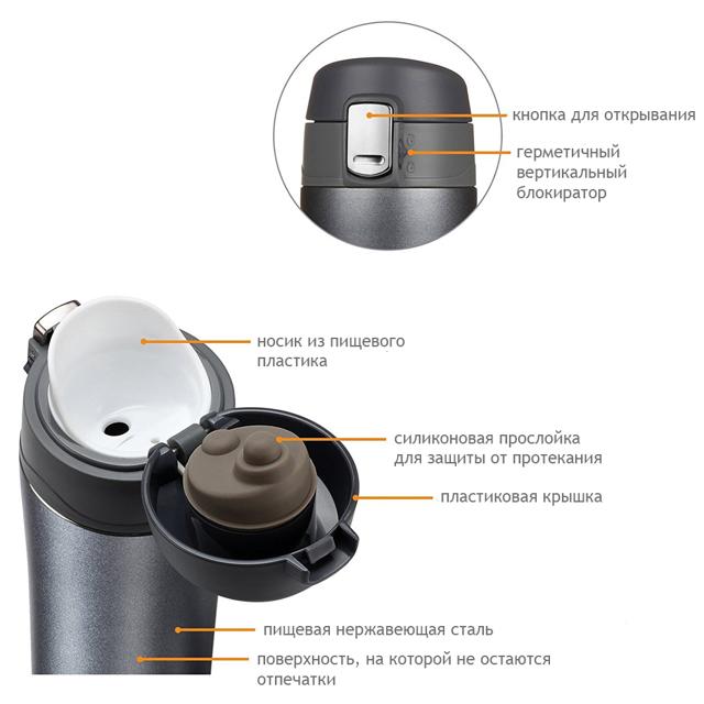 Термосы для горячих напитков, для кофе с собой: особенности, разновидности, объемы, материалы