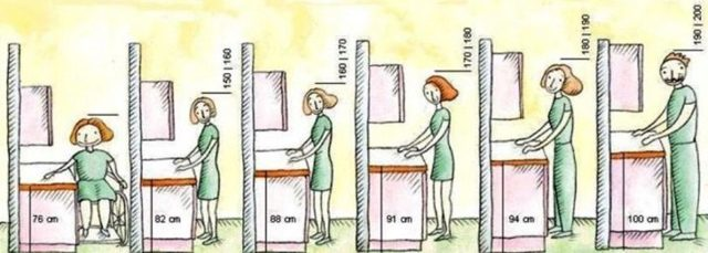 Размеры кухонного гарнитура: как правильно рассчитать?