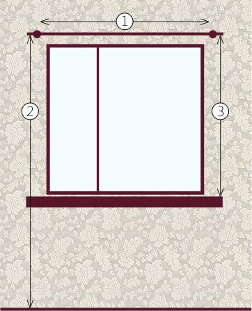 Правила выбора ширины штор и карниза: как замерить и рассчитать длину гардин