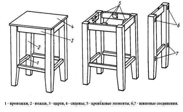 Делаем табурет своими руками из ДСП: инструкция создания изделия