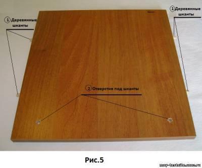 Создание мебели своими руками: материалы, инструменты, примеры