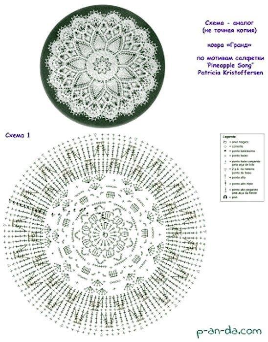 Ковер из полиэфирного шнура: схемы и описание вязания крючком