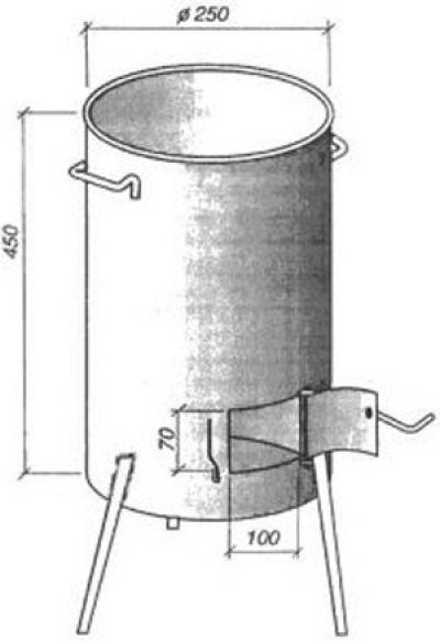 Подставка под казан своими руками: как сделать из трубы на мангал?