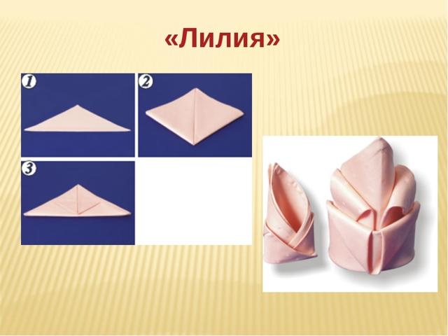 Как красиво сложить салфетки на праздничный стол: варианты оформления и украшения, способы складывания