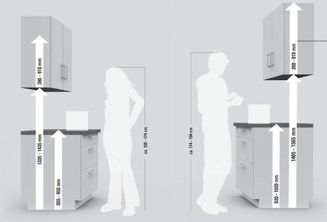 Задняя стенка в шкафе: выбор материала для крепления