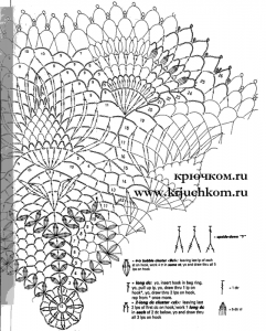 Салфетки крючком со схемами: объемные платки для начинающих в ажурном орнаменте