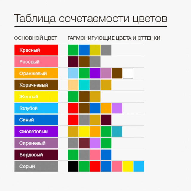 Сочетание цвета пола и потолка: правила, таблица и фото цветосочетаемости
