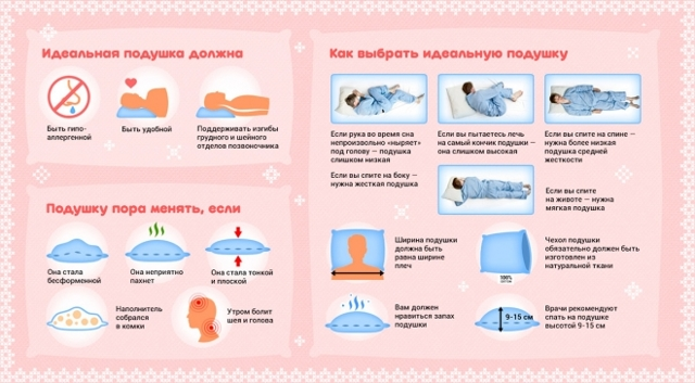 Размеры, наполнители, материалы, виды и формы подушек для сна
