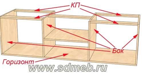 Делаем тумбу под телевизор своими руками: пошаговая инструкция