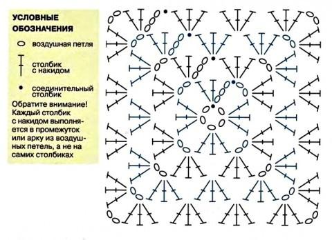 «Бабушкин квадрат»: схемы, описание, примеры использования