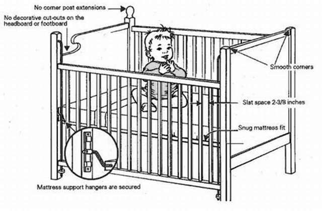 Собираем кроватку-маятник для малыша своими руками. Фото, видео.