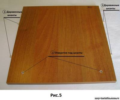 Сборка корпусной мебели своими руками: подготовка, правила сборки