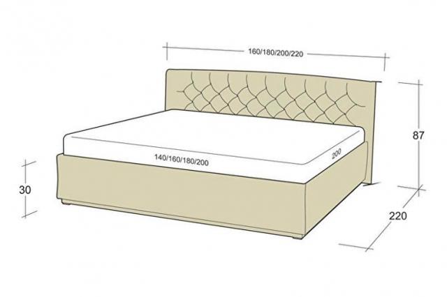 Размеры кроватей: как подобрать комфортный вариант?