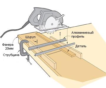 Стол для дисковой пилы: дизайн, чертежи, процесс изготовления