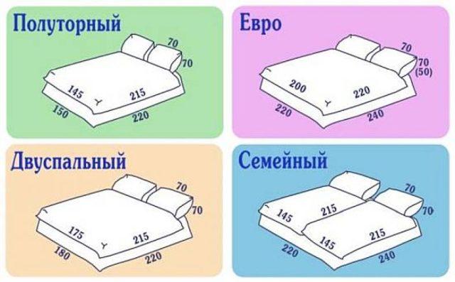 Двуспальное одеяло: как подобрать размер под свои параметры?