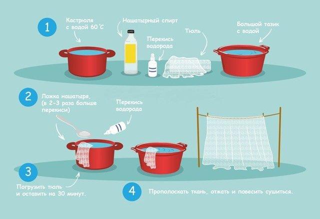 Как отбелить старые шторы из тюля, капрона, органзы в домашних условиях